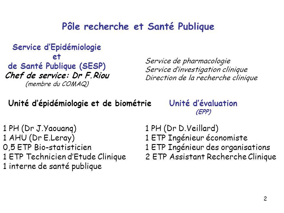 Pôle recherche et Santé Publique