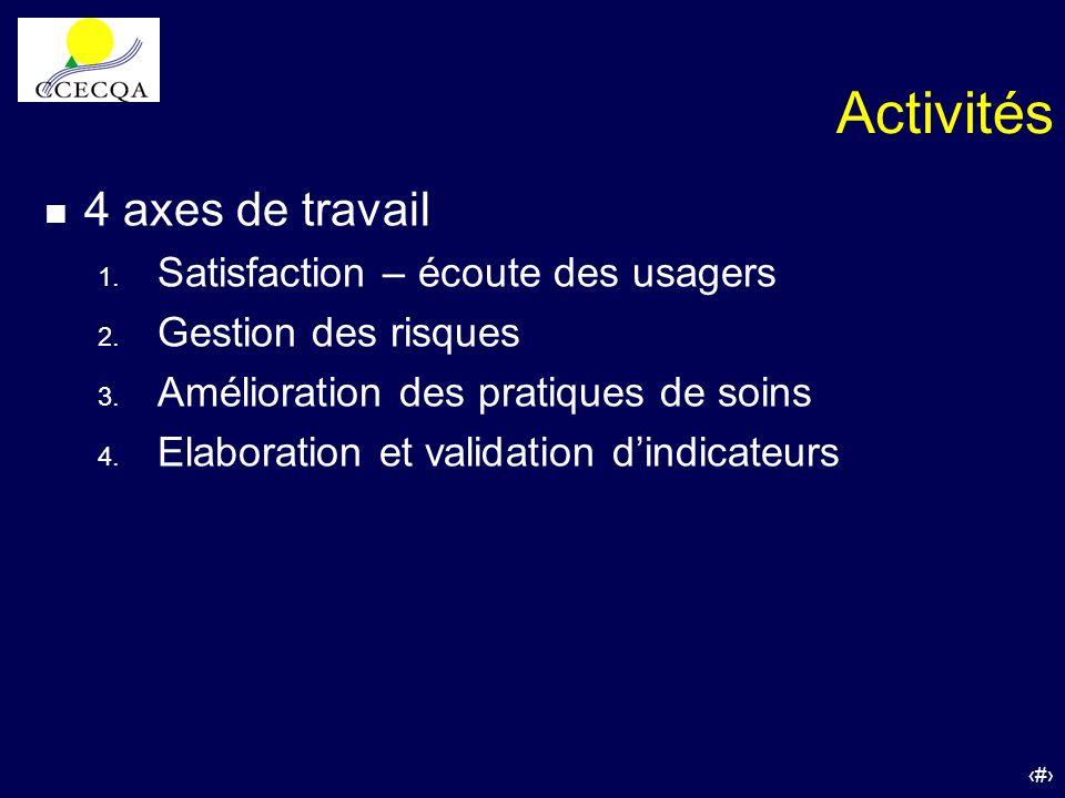 Activités 4 axes de travail Satisfaction – écoute des usagers