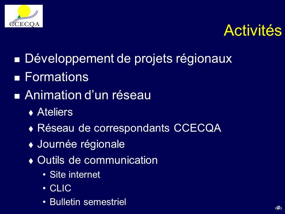 Activités Développement de projets régionaux Formations
