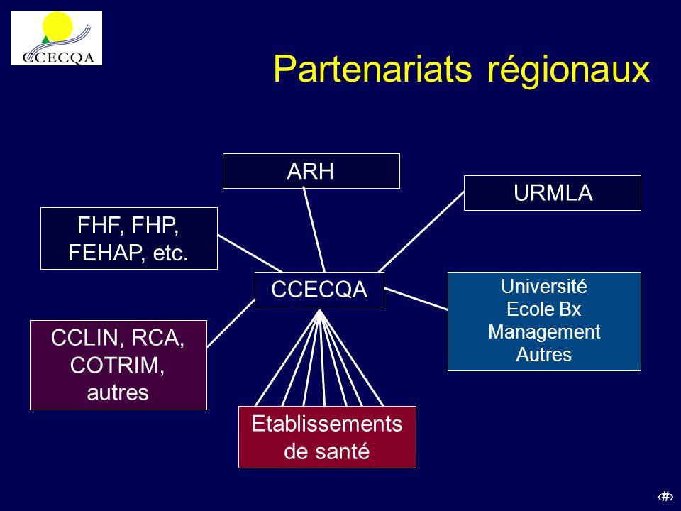 Partenariats régionaux