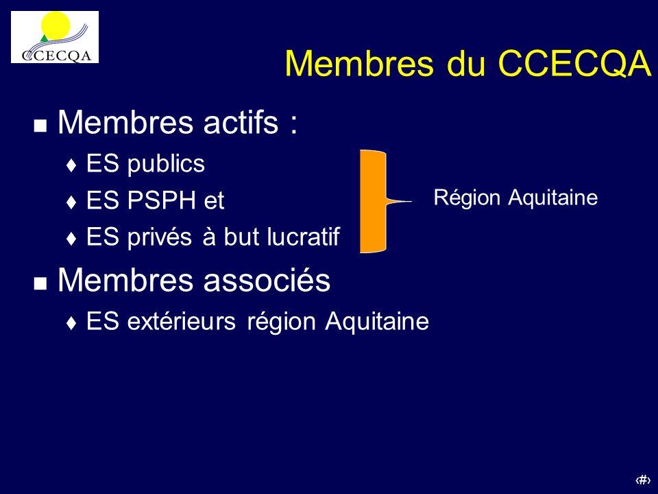 Membres du CCECQA Membres actifs : Membres associés ES publics