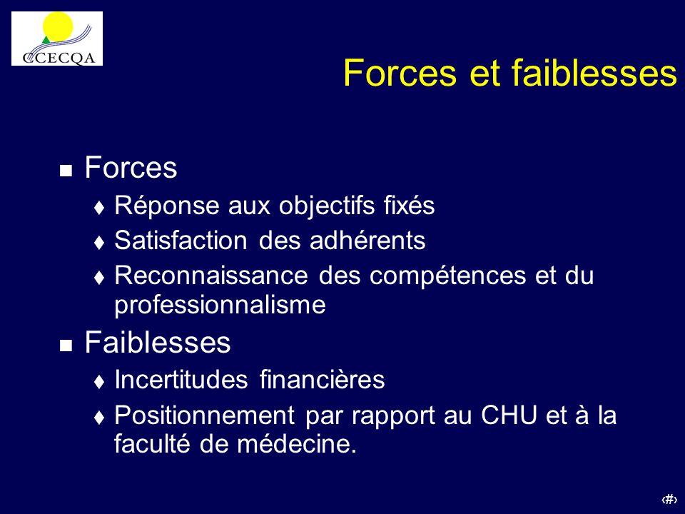 Forces et faiblesses Forces Faiblesses Réponse aux objectifs fixés