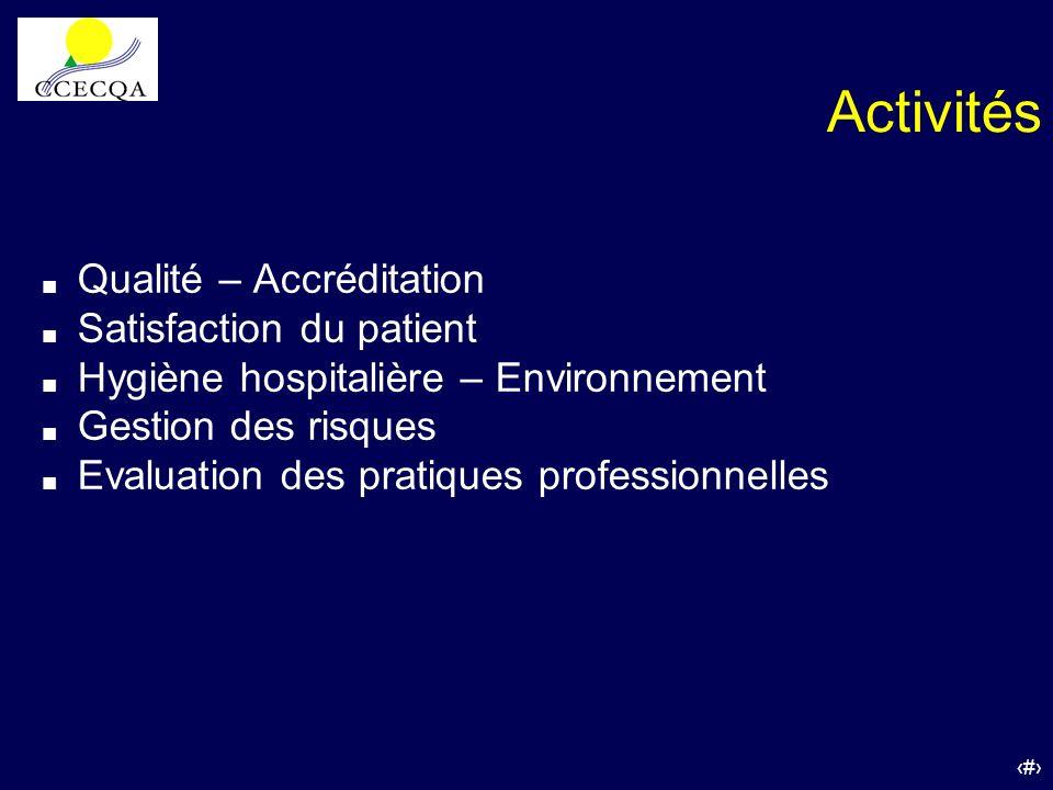 Activités Qualité – Accréditation Satisfaction du patient