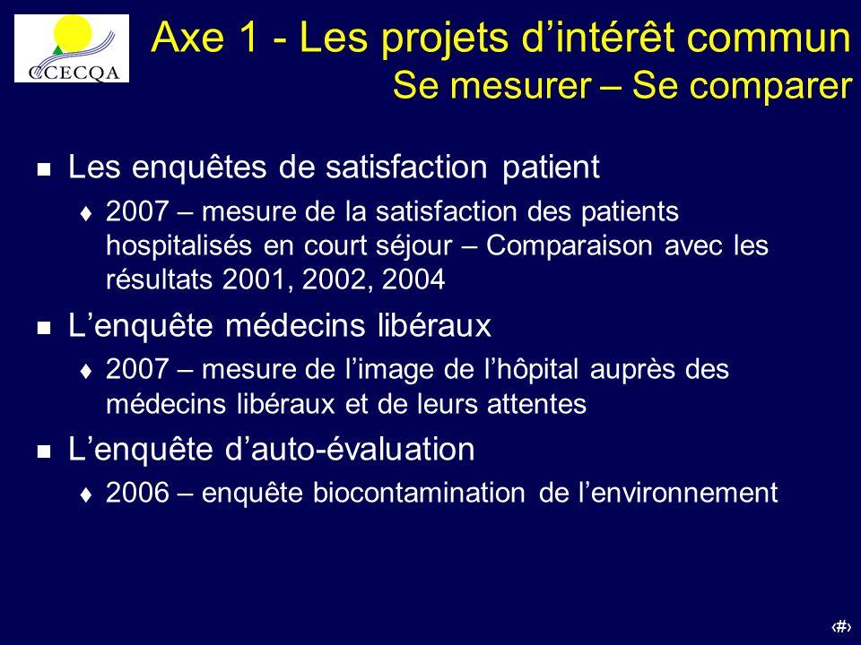 Axe 1 - Les projets d'intérêt commun Se mesurer – Se comparer