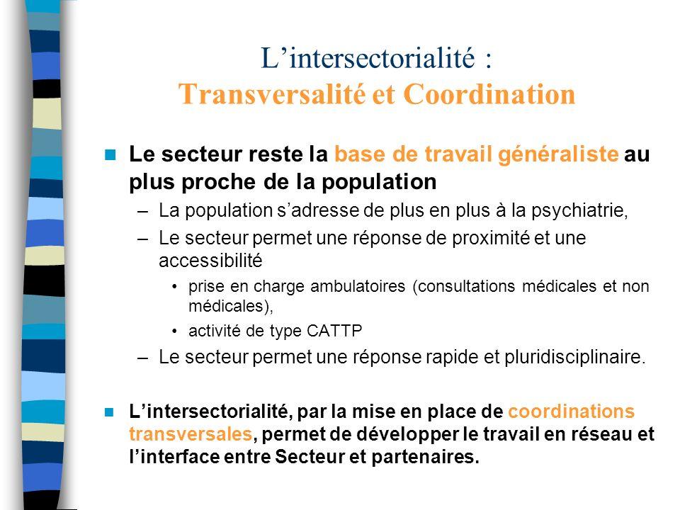 L'intersectorialité : Transversalité et Coordination