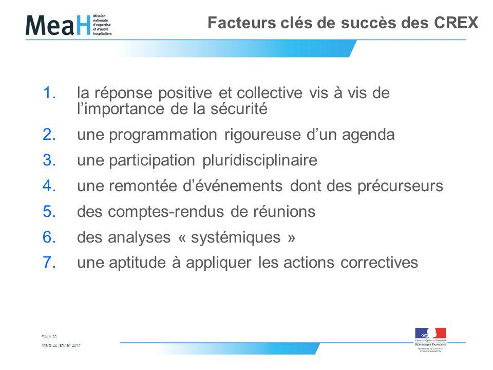 Facteurs clés de succès des CREX