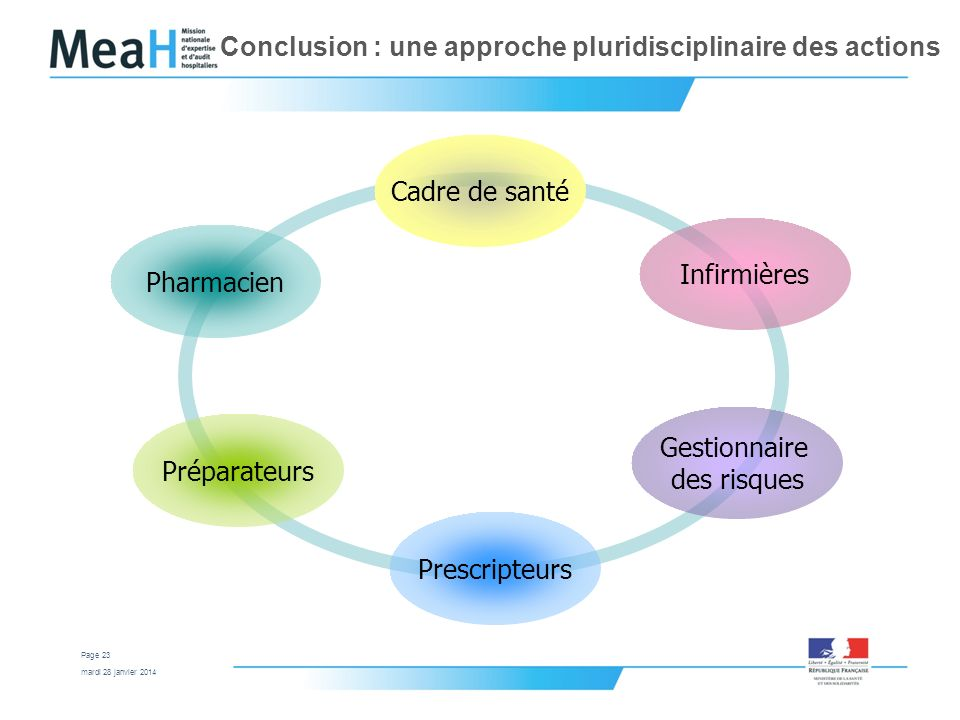 Conclusion : une approche pluridisciplinaire des actions