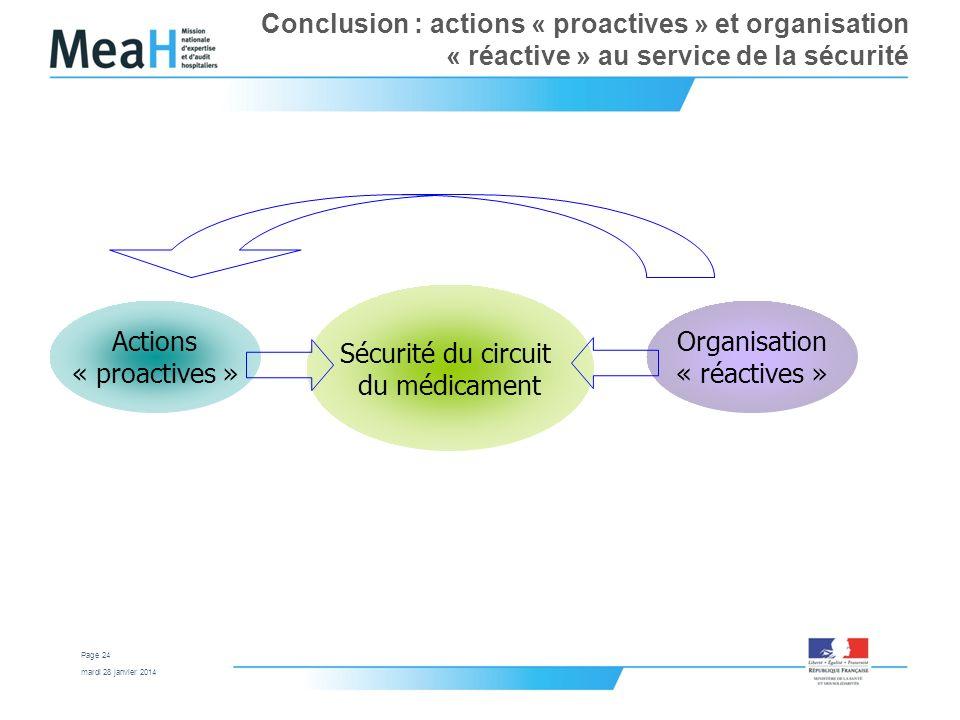 Conclusion : actions « proactives » et organisation « réactive » au service de la sécurité