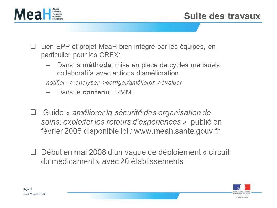 Suite des travauxLien EPP et projet MeaH bien intégré par les équipes, en particulier pour les CREX: