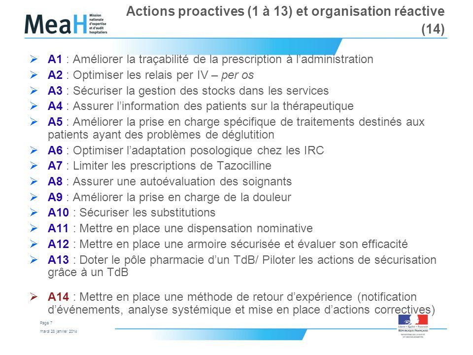 Actions proactives (1 à 13) et organisation réactive (14)