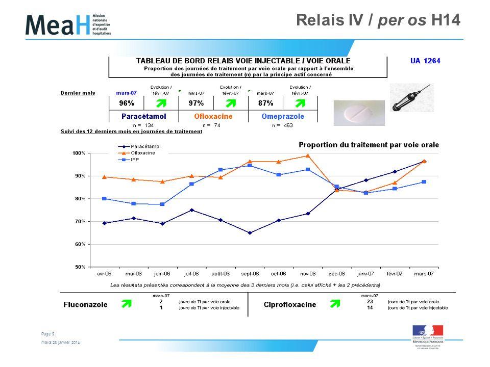Relais IV / per os H14 dimanche 26 mars 2017
