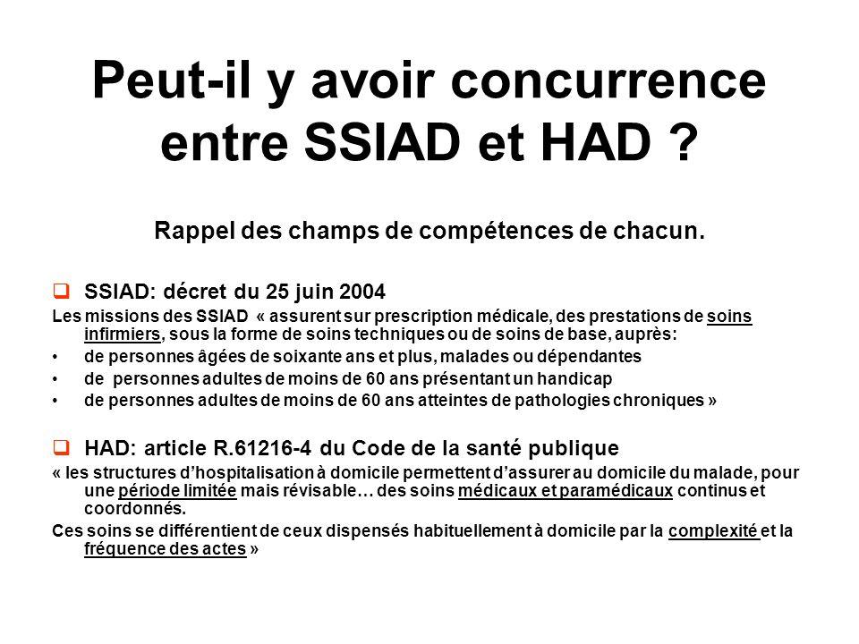 Peut-il y avoir concurrence entre SSIAD et HAD