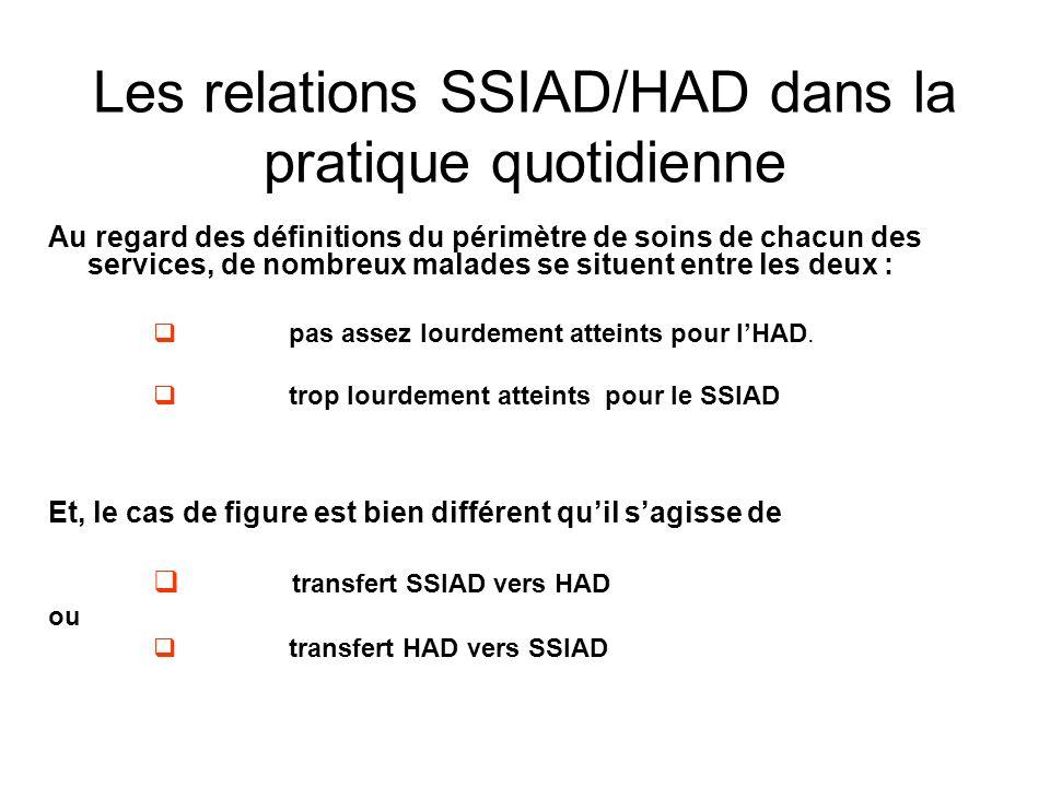 Les relations SSIAD/HAD dans la pratique quotidienne