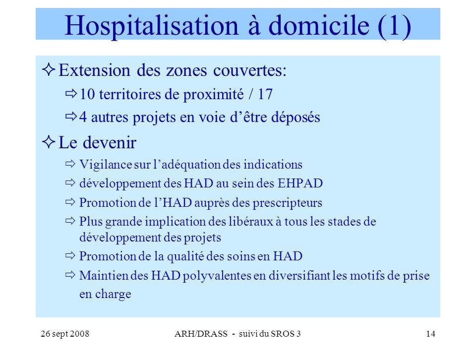 Hospitalisation à domicile (1)