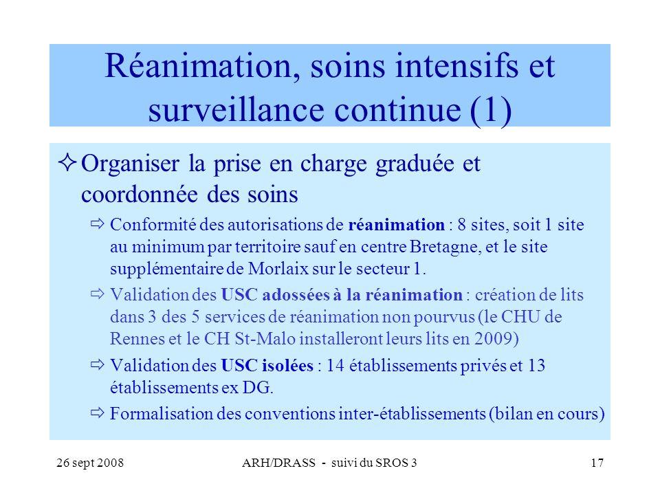 Réanimation, soins intensifs et surveillance continue (1)