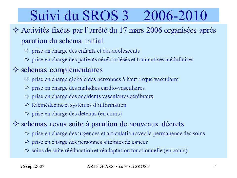 ARH/DRASS - suivi du SROS 3