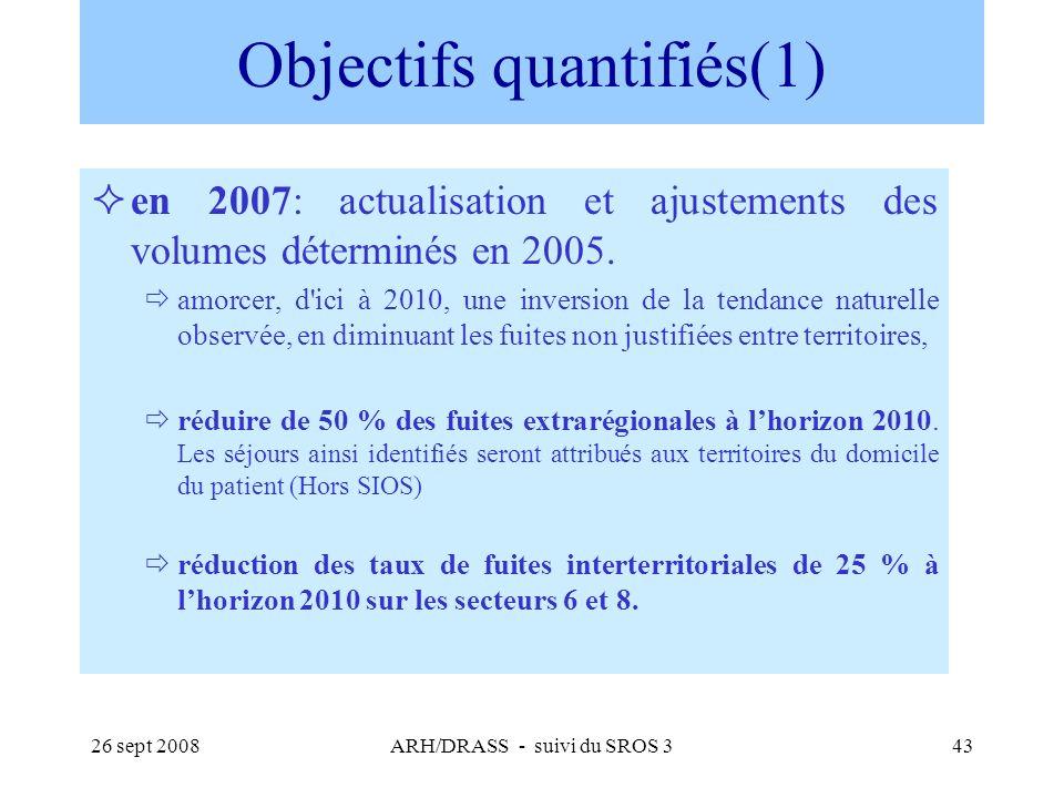 Objectifs quantifiés(1)