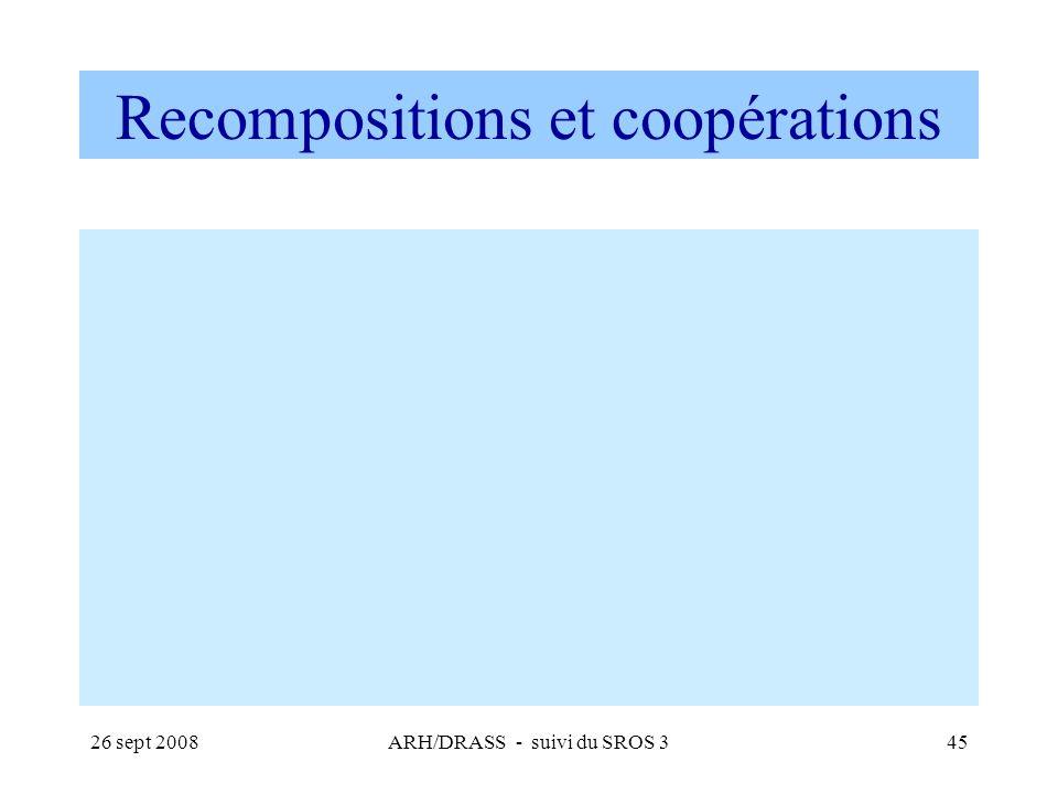 Recompositions et coopérations