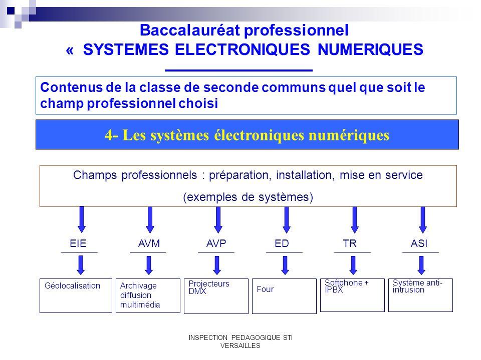 Baccalauréat professionnel « SYSTEMES ELECTRONIQUES NUMERIQUES