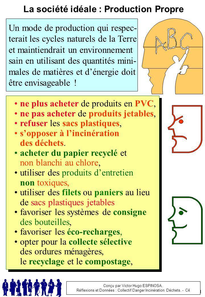 La société idéale : Production Propre
