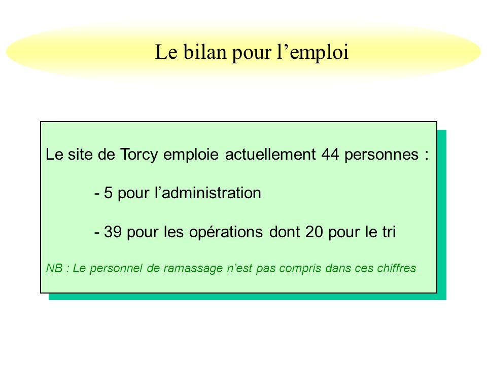 Le bilan pour l'emploi Le site de Torcy emploie actuellement 44 personnes : - 5 pour l'administration.
