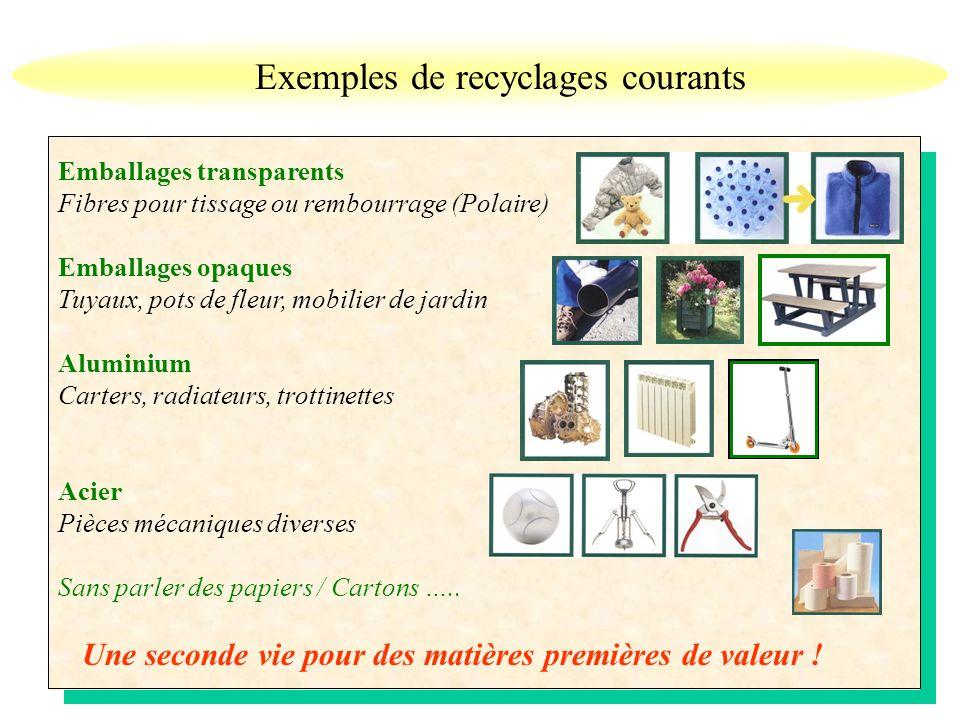 Exemples de recyclages courants