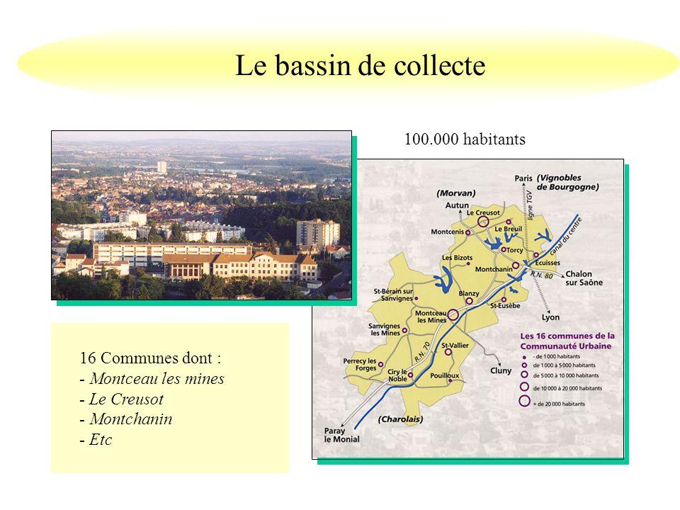 Le bassin de collecte 100.000 habitants 16 Communes dont :