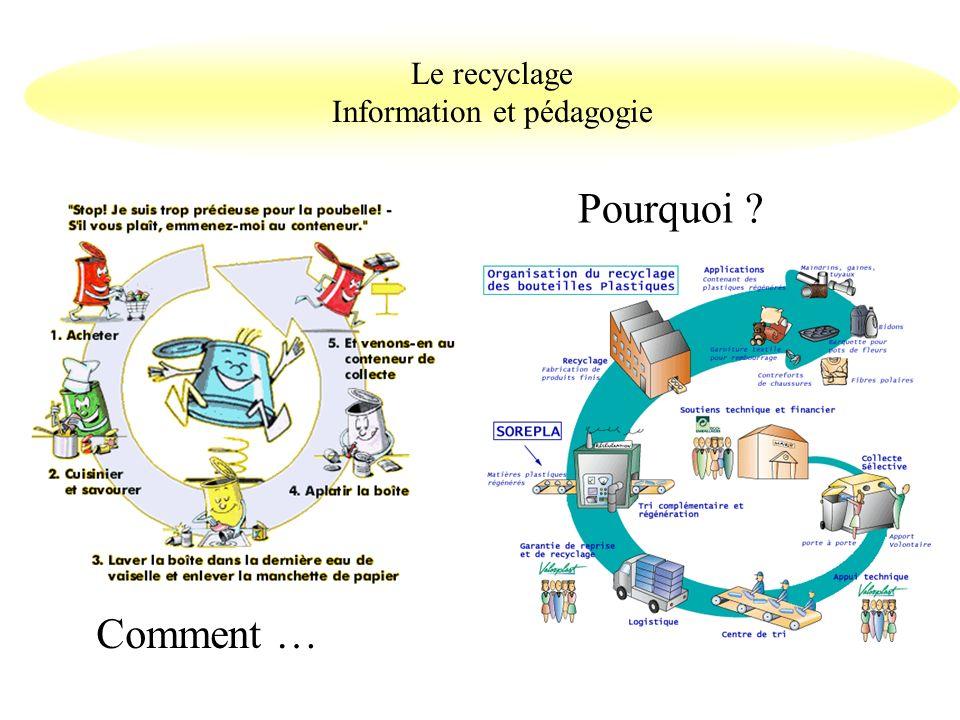 Information et pédagogie