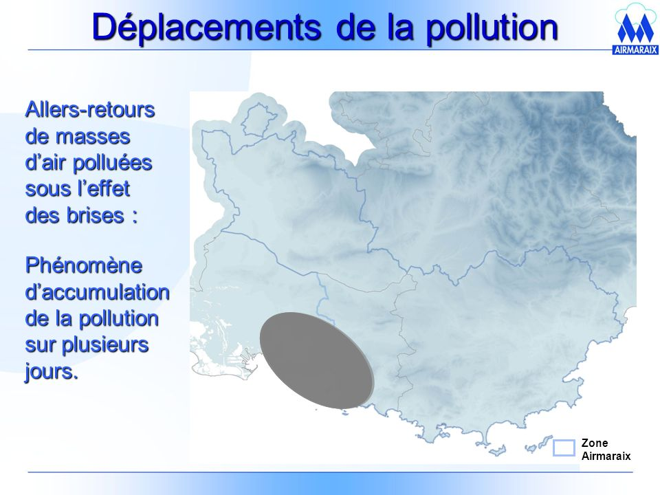 Déplacements de la pollution