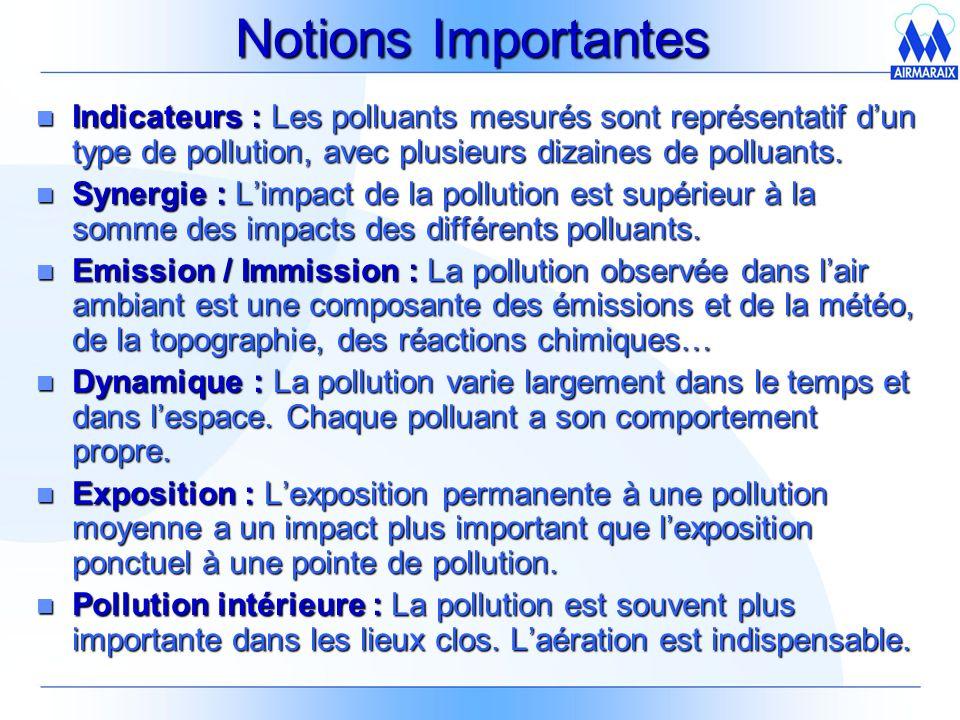 Notions Importantes Indicateurs : Les polluants mesurés sont représentatif d'un type de pollution, avec plusieurs dizaines de polluants.