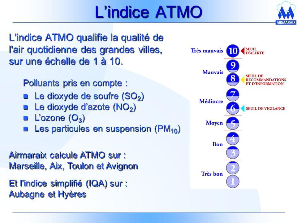 L'indice ATMO L indice ATMO qualifie la qualité de l air quotidienne des grandes villes, sur une échelle de 1 à 10.