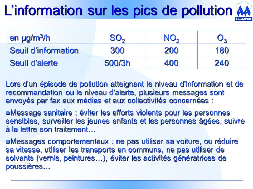L'information sur les pics de pollution