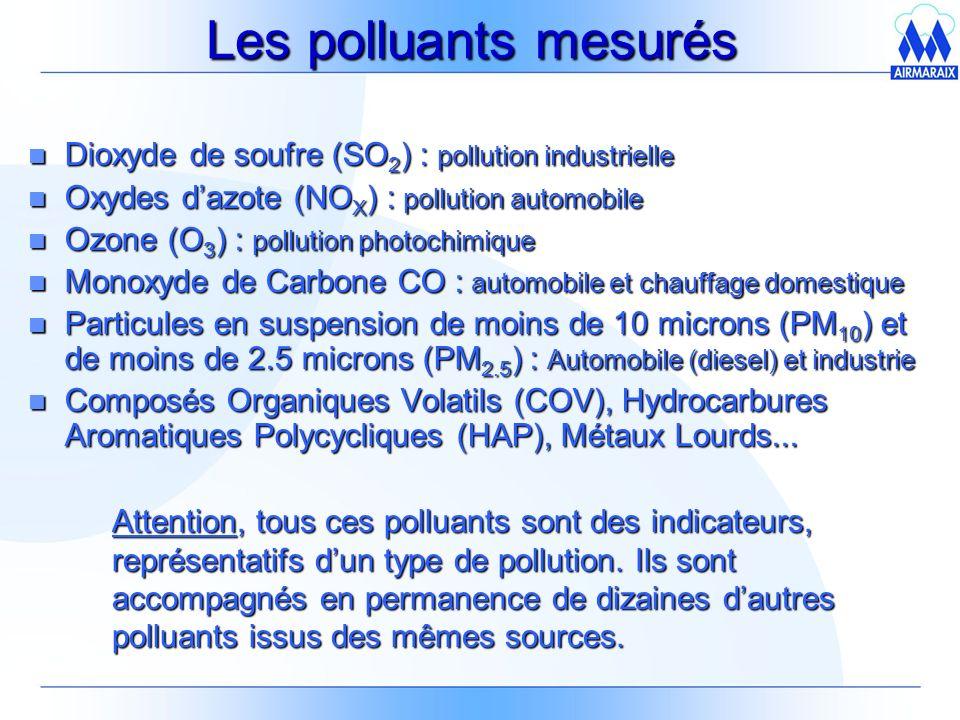 Les polluants mesurés Dioxyde de soufre (SO2) : pollution industrielle