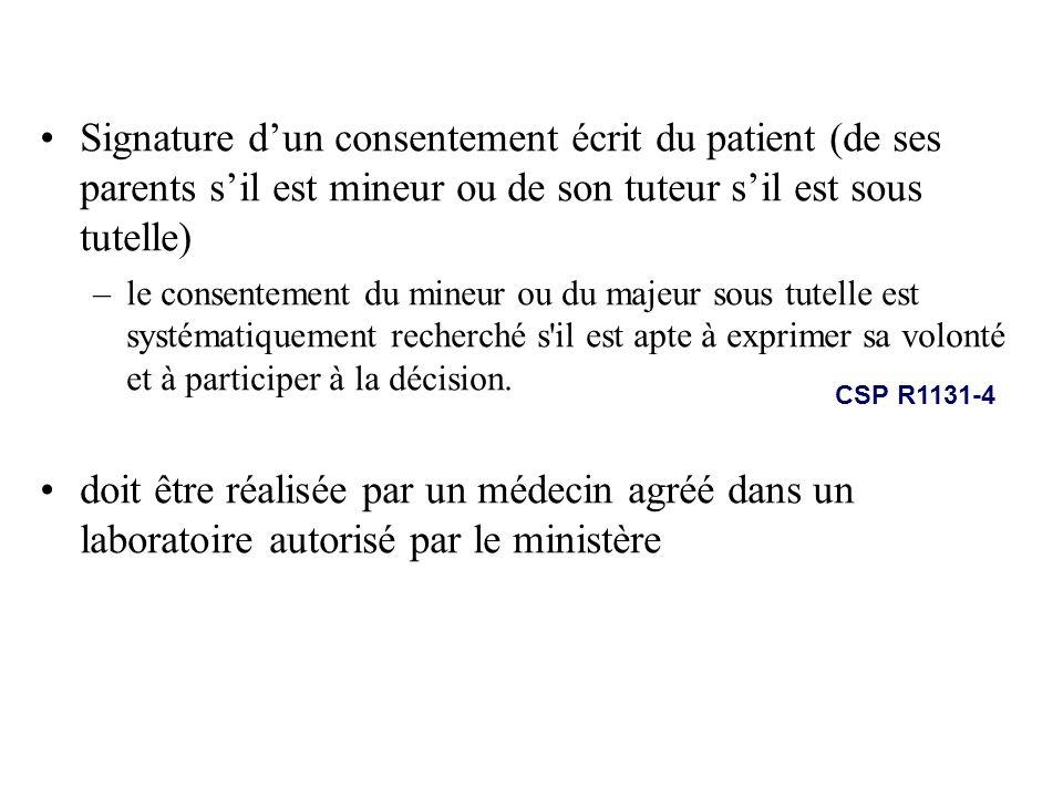 Signature d'un consentement écrit du patient (de ses parents s'il est mineur ou de son tuteur s'il est sous tutelle)