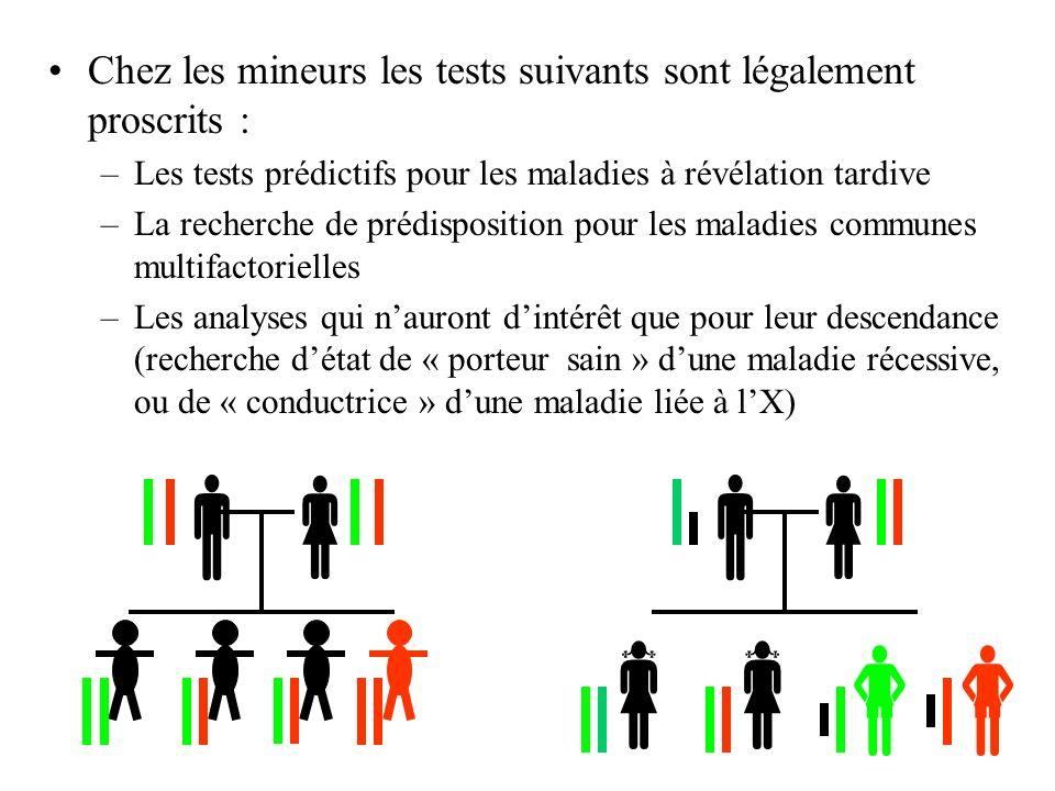 Chez les mineurs les tests suivants sont légalement proscrits :
