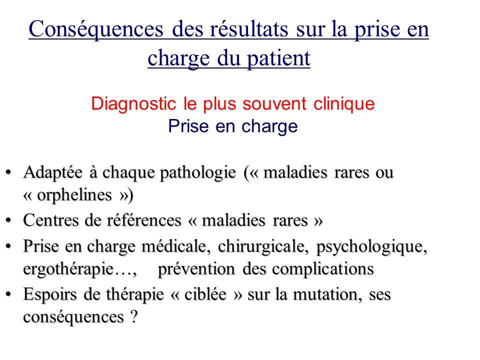 Conséquences des résultats sur la prise en charge du patient