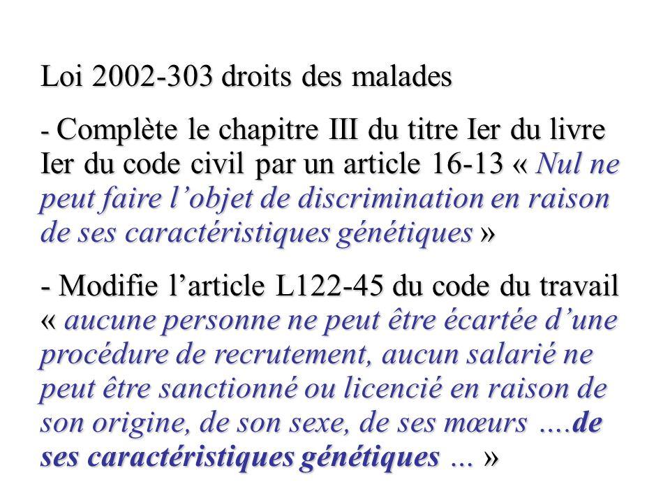 Loi 2002-303 droits des malades