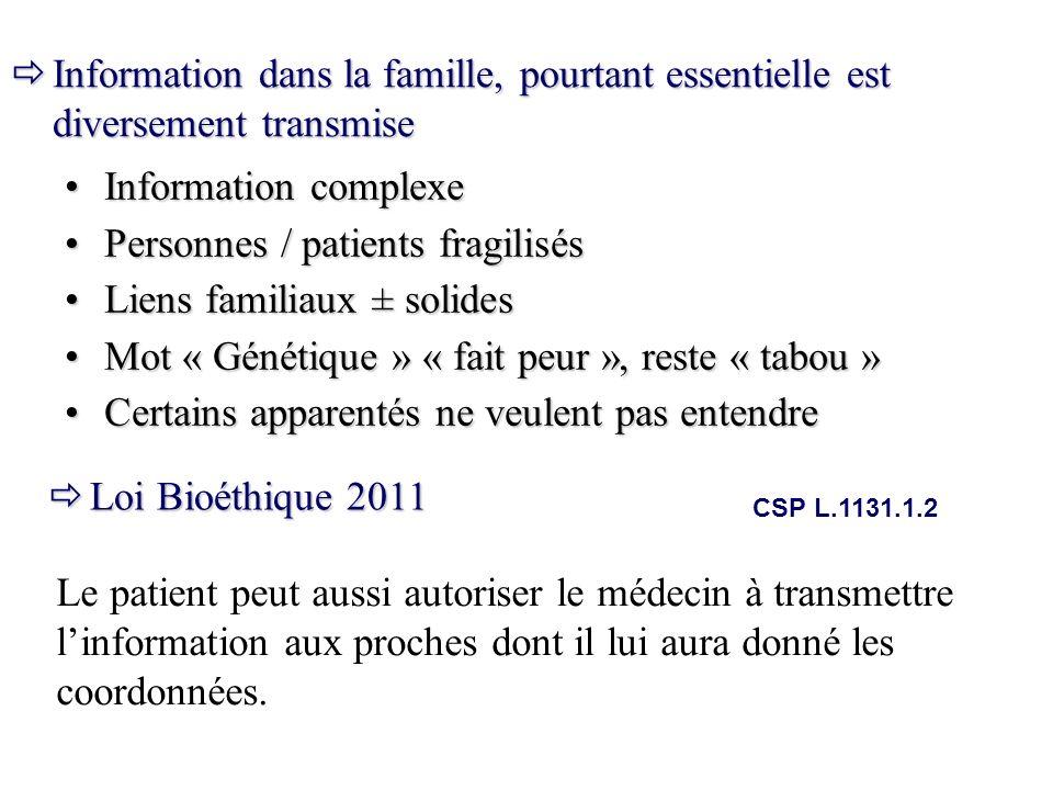 Personnes / patients fragilisés Liens familiaux ± solides