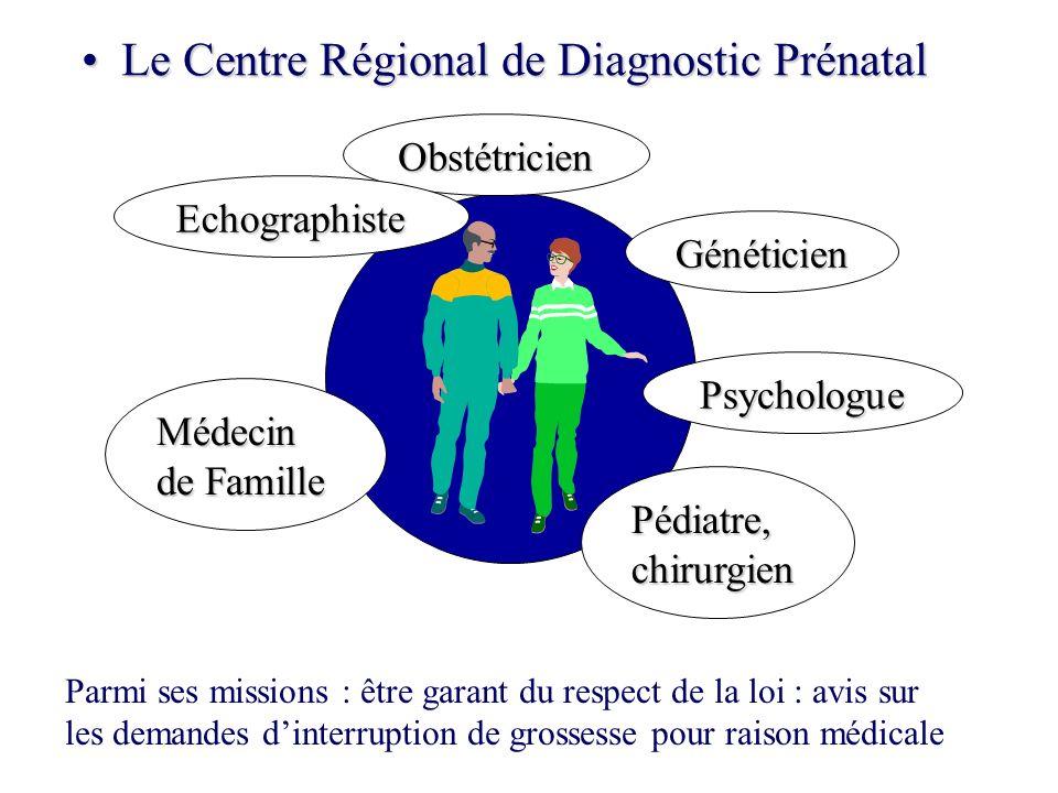 Le Centre Régional de Diagnostic Prénatal