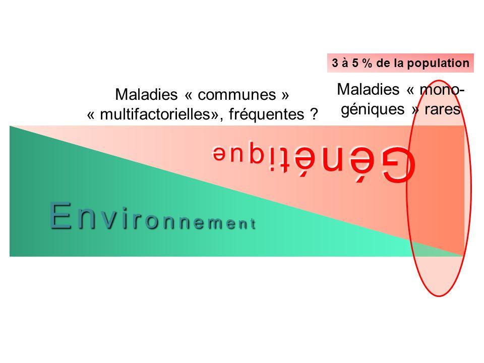 Génétique Environnement Maladies « mono-géniques » rares