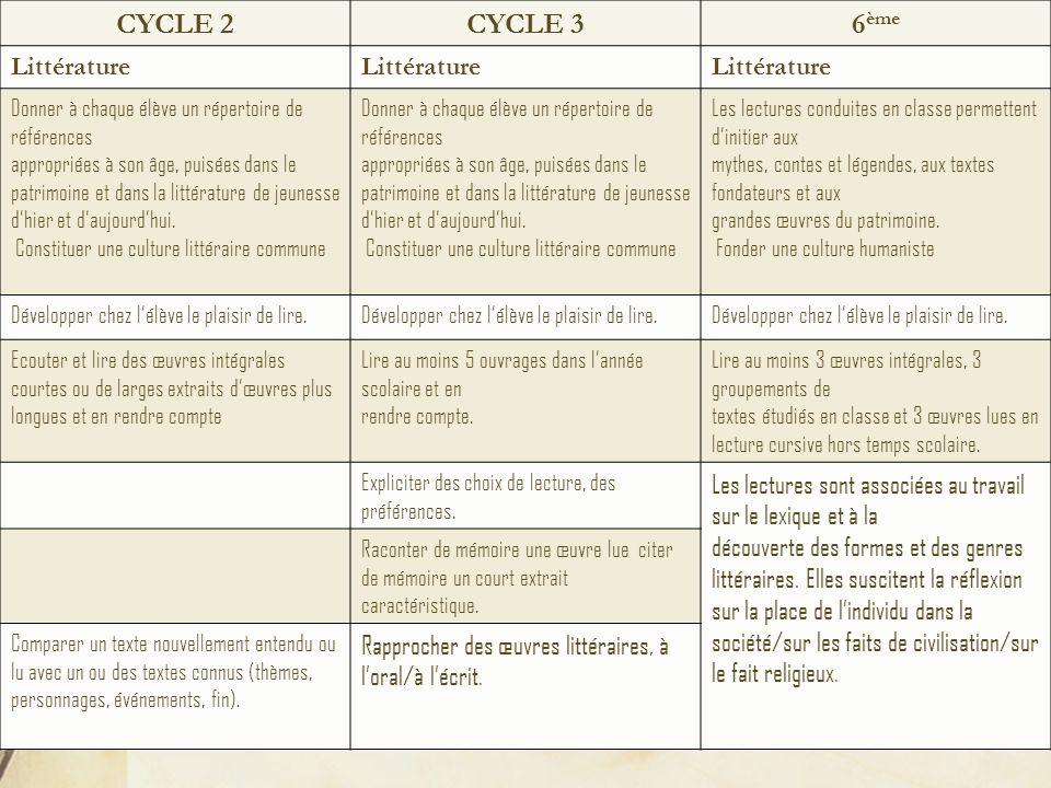 CYCLE 2 CYCLE 3 6ème Littérature