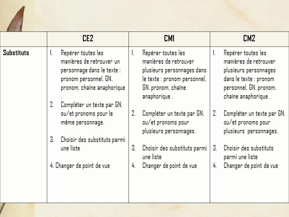 CE2 CM1. CM2. Substituts.