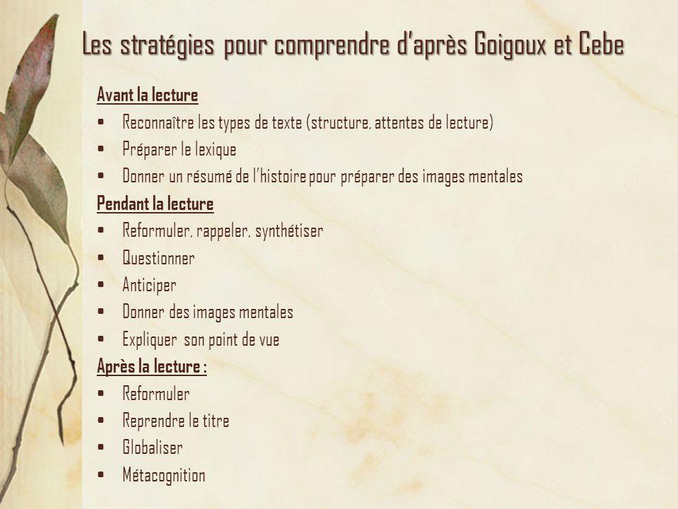 Les stratégies pour comprendre d'après Goigoux et Cebe