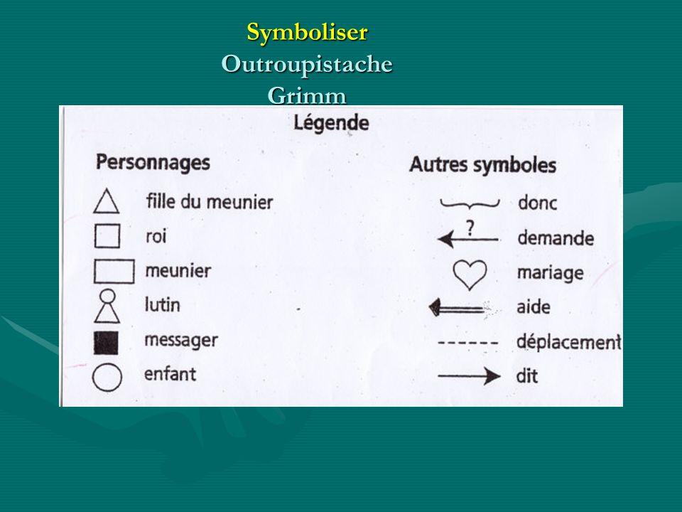Symboliser Outroupistache Grimm