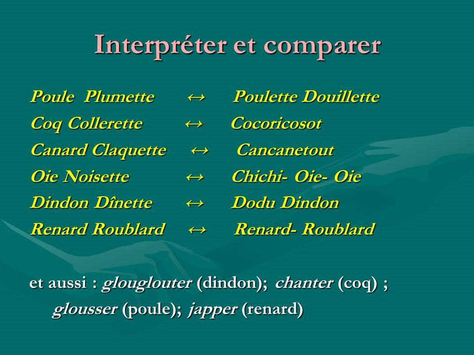 Interpréter et comparer