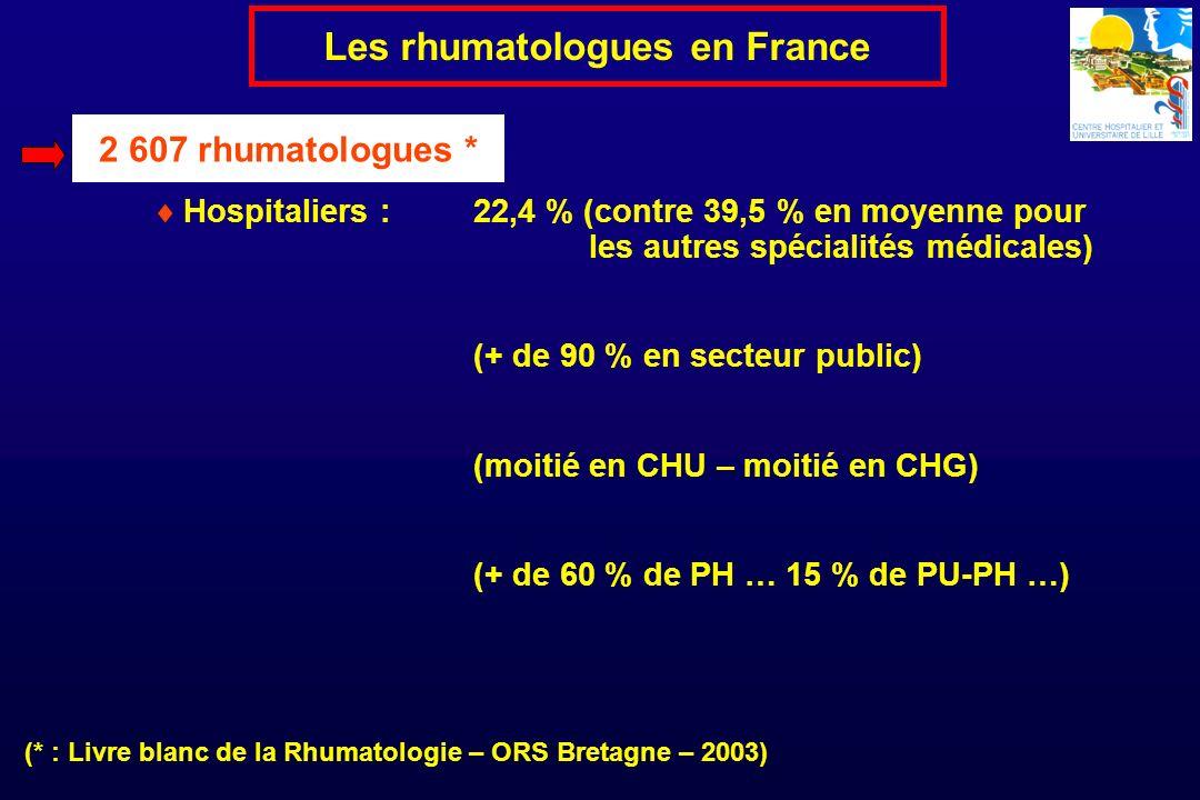 Les rhumatologues en France
