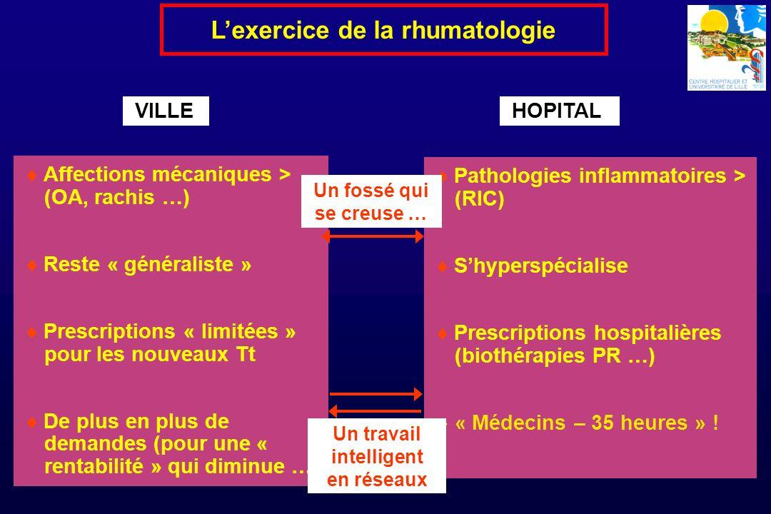 L'exercice de la rhumatologie Un travail intelligent en réseaux