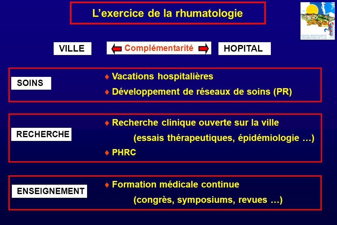 L'exercice de la rhumatologie