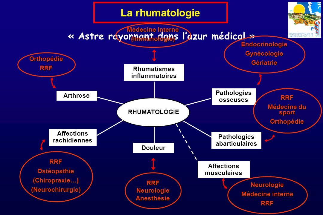 La rhumatologie « Astre rayonnant dans l'azur médical »