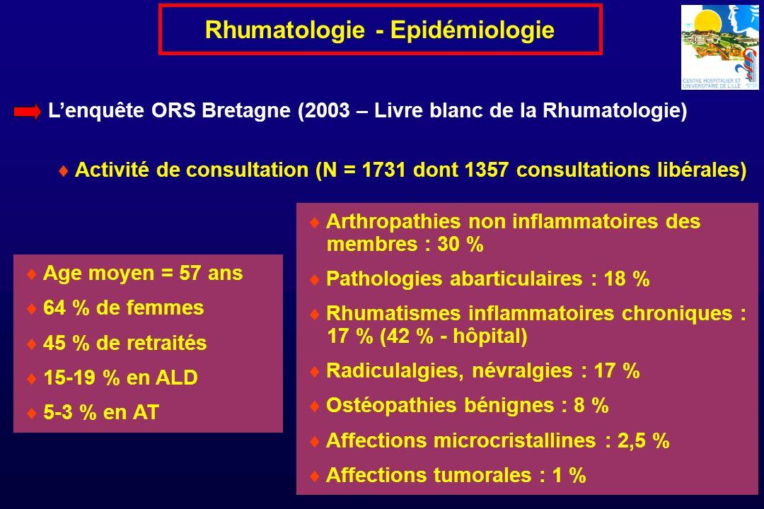 Rhumatologie - Epidémiologie